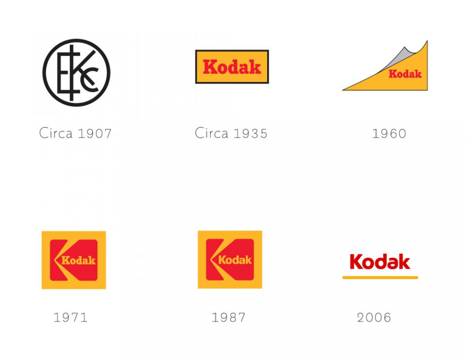 kodak_2016_logo_evoluzione